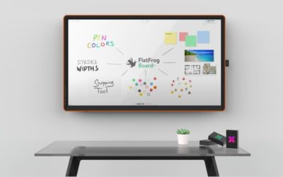CTOUCH-Elements und EShare